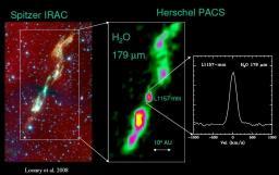 Eau et disque protostellaire