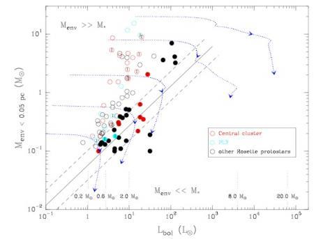 Naissance d'étoiles à 5000 années-lumière