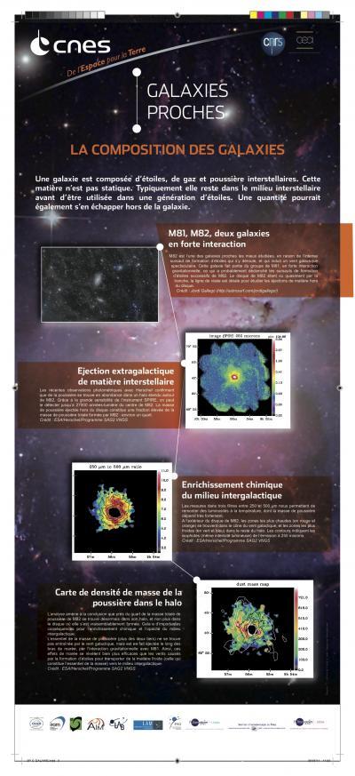 Exposition Herschel - des systèmes planétaires à l'univers lointain
